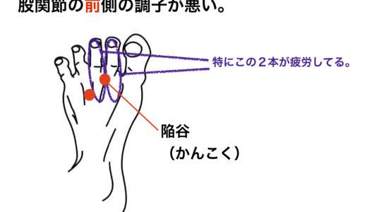 バレエで股関節の動きが悪い、痛いときのアプローチ・3