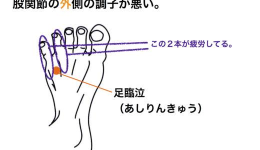 バレエで股関節の動きが悪い、痛いときのアプローチ・1