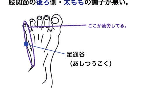 バレエで股関節の動きが悪い、痛いときのアプローチ・4