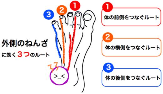 バレエで捻挫がなかなか治らないときのアプローチ|滞りをとる鍼治療