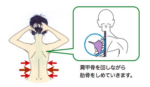 ピルエットをしやすくするための肋骨閉じ整体