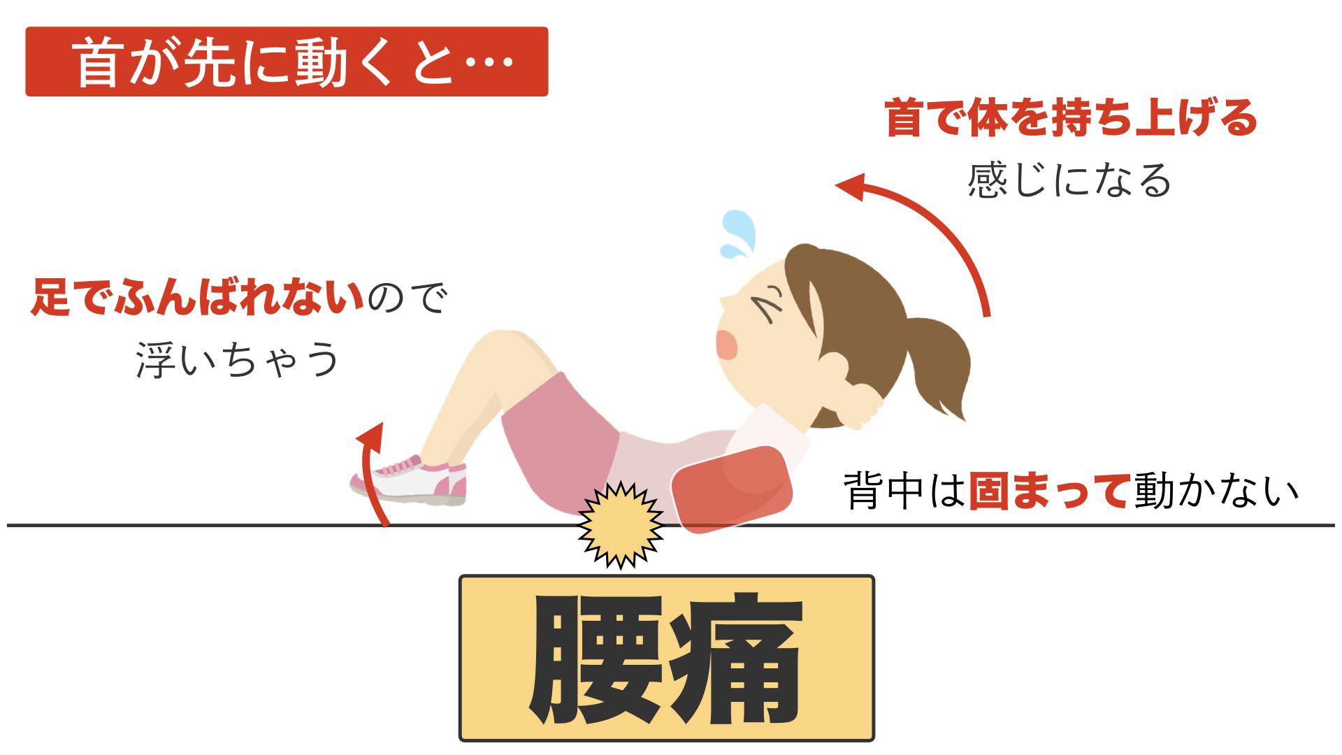 腰痛になる意外な原因.005