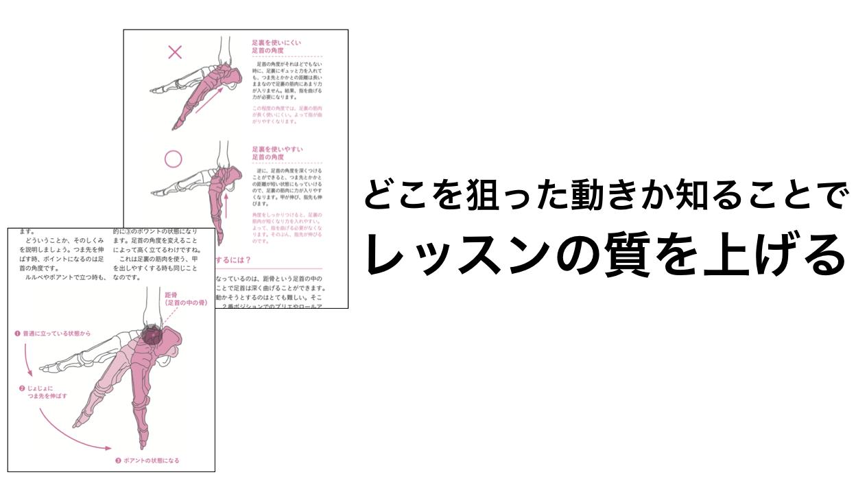 バレエ整体ハンドブック 使い方 島田智史