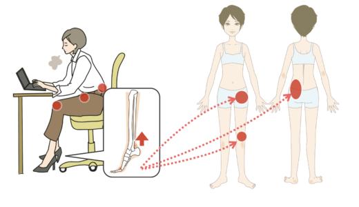 デスクワークで膝や腰を痛める原因になるクセ