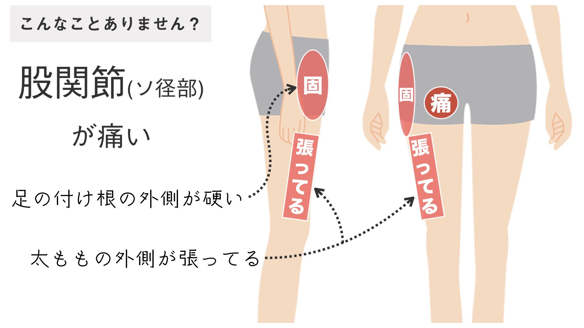 付け根 痛み の 足 外側